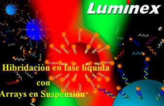 Sistema Luminex